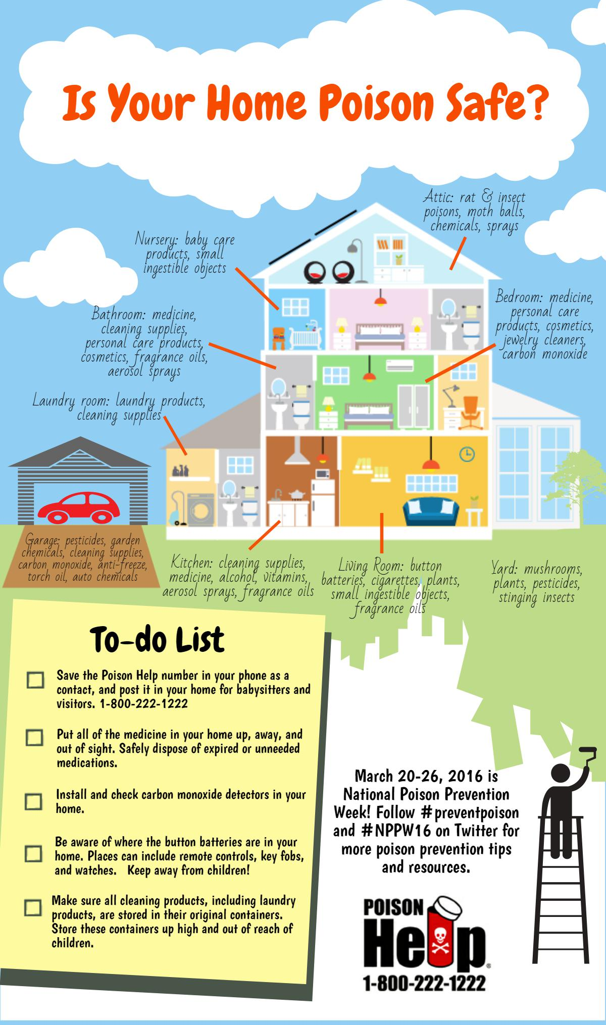 March 2016 Is Your Home Poison Safe Charlie S House